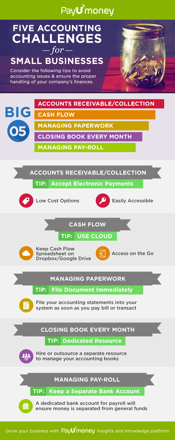 Accounting_Infographic