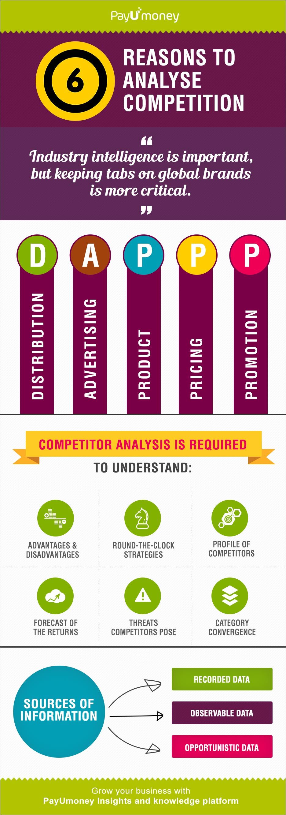 InfoGraphic_Competitor_Analysis