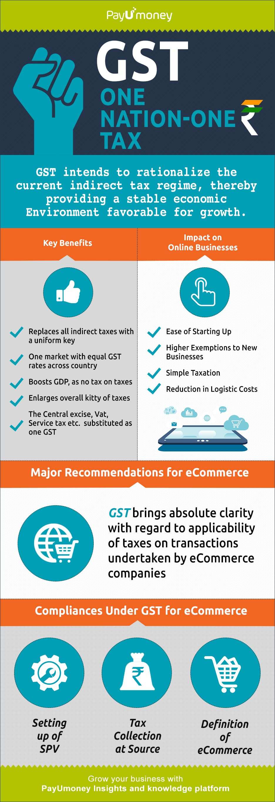 InfoGraphic_GST