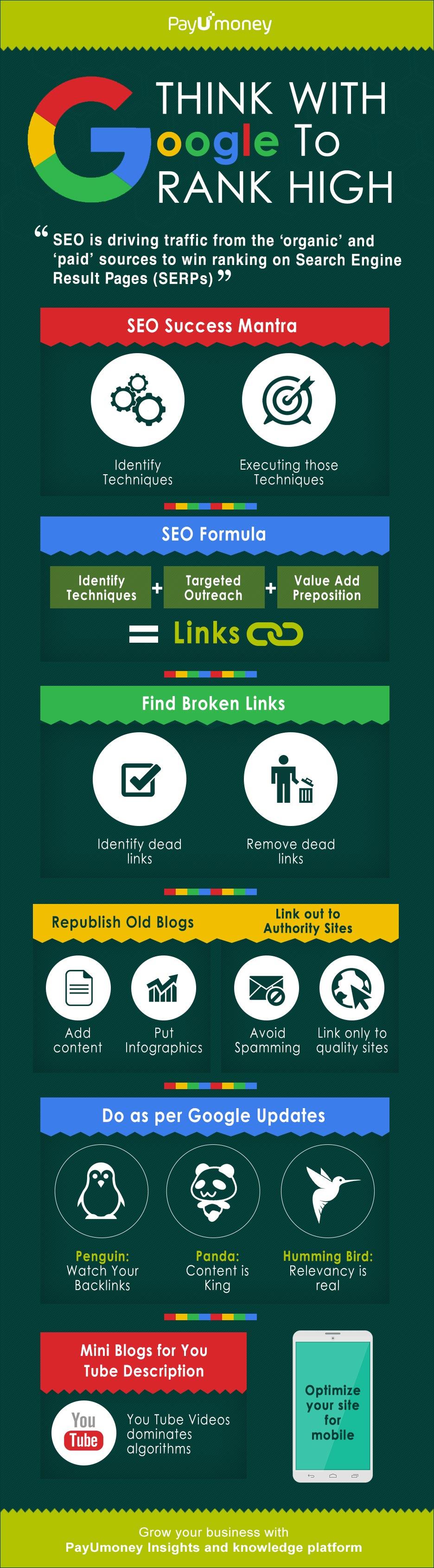 InfoGraphic_Google