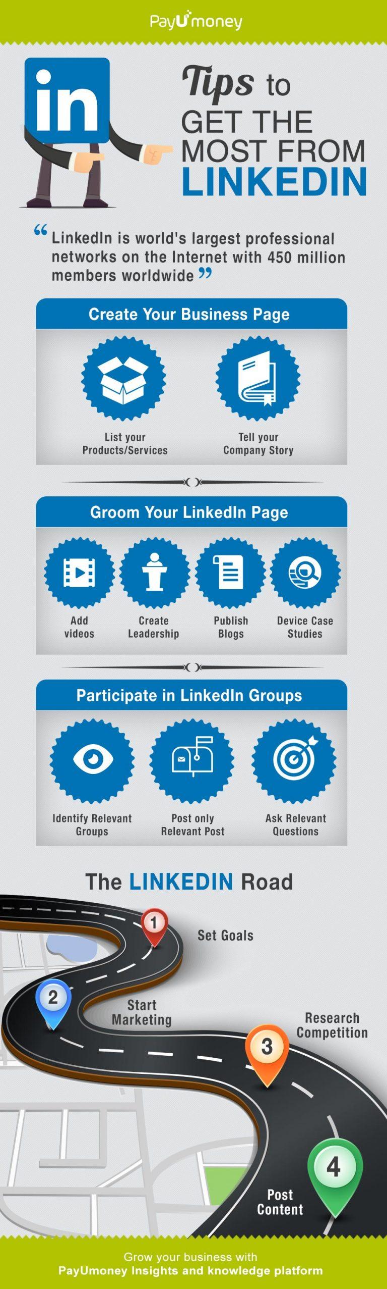 Infographic linkedin