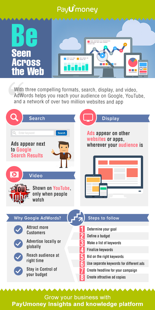 InfoGraphic_Adwords
