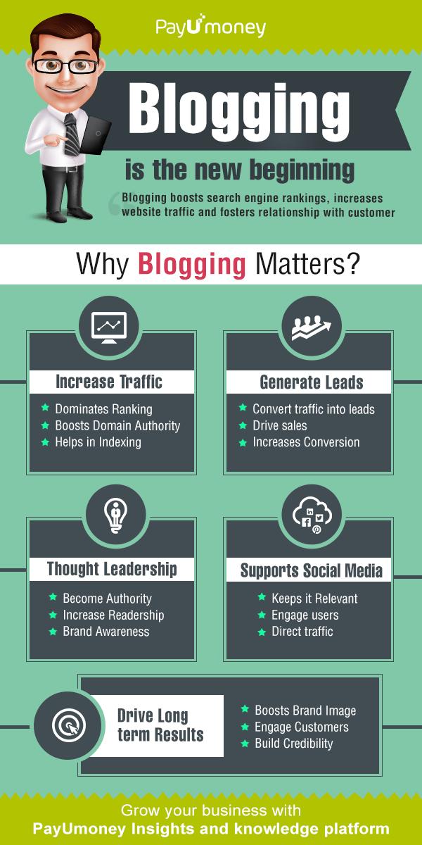 InfoGraphic_Blog