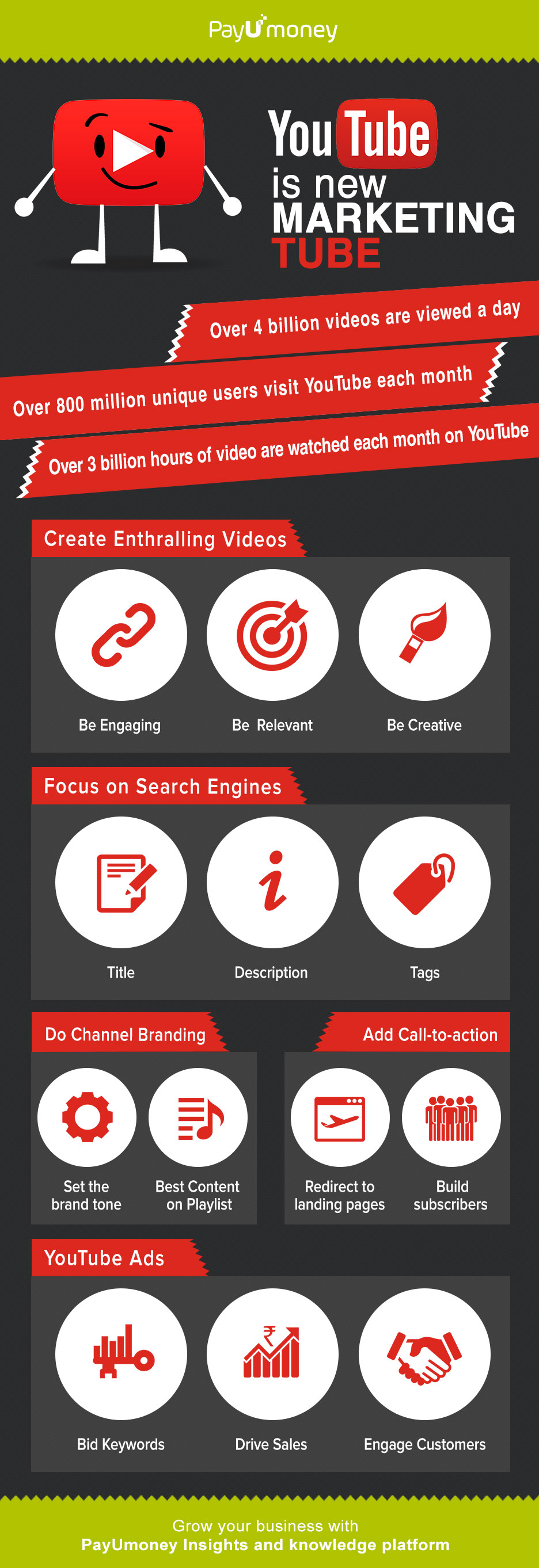 InfoGraphic_Youtube_Marketing