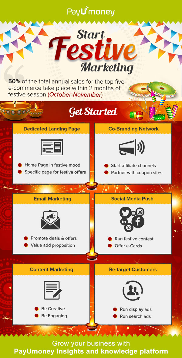 InfoGraphic_DiwaliMArketing