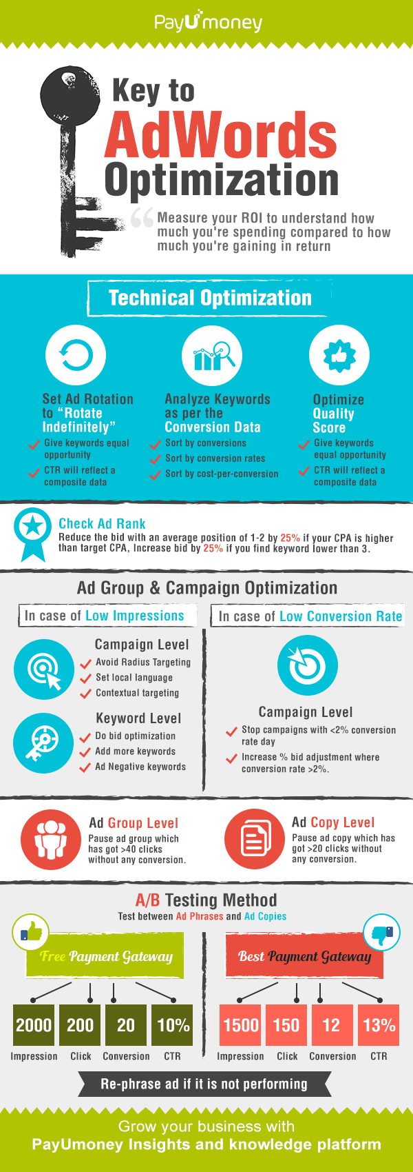 InfoGraphic_Adwrds_opt_201016