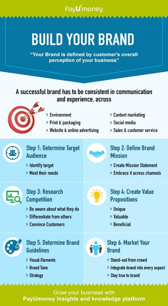 brand building infographic