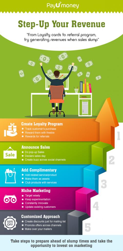 Increase Revenue Infographic