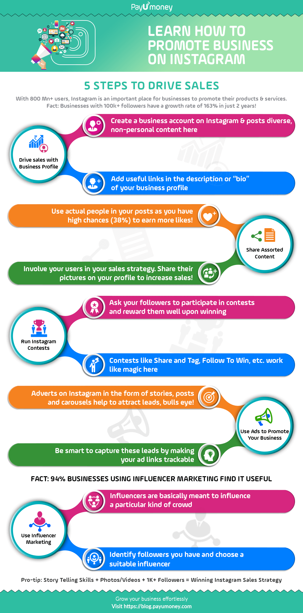 how to promote business son instagram infographic