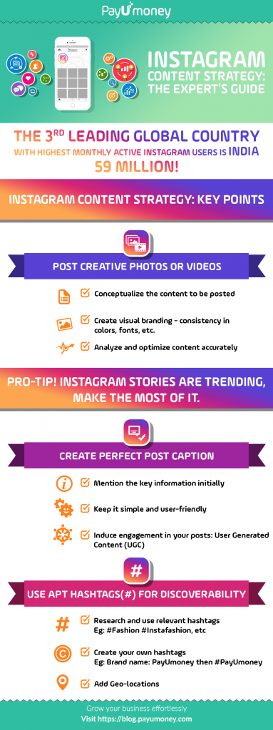 instagram content strategy infographic