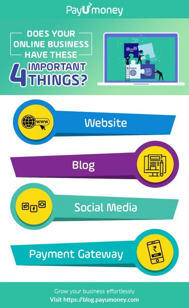 successful online business infographic