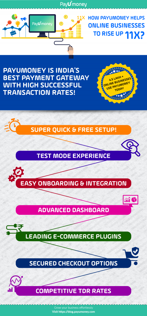 payumoney payment gateway infographic