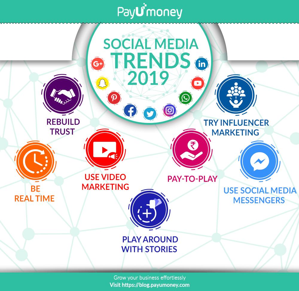social media trends 2019