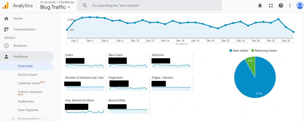 Content_Marketing_2019_Google_Analytics